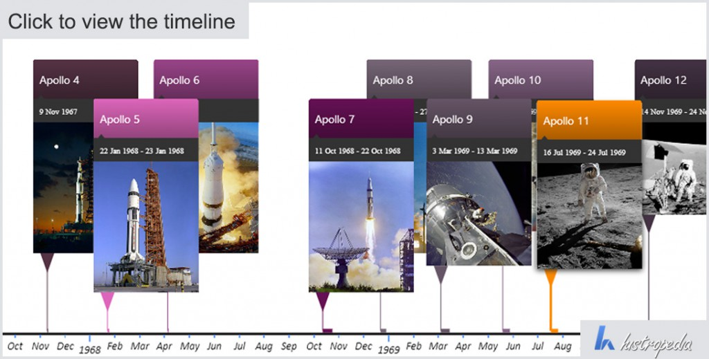 Apollo timeline screenshot