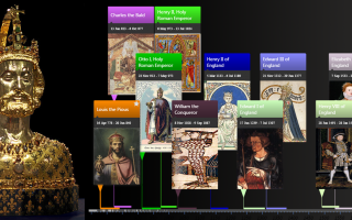 Descendants of Charlemagne – Interactive Timeline