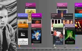 Marlon Brando Filmography Timeline