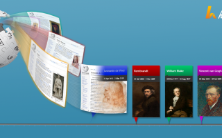 Discover timelines of famous painters