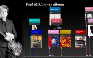 Timeline of Paul McCartney albums