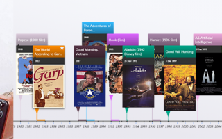 Timeline of Robin Williams filmography