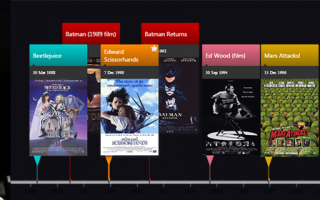 Timeline of Films Directed by Tim Burton