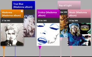 Timeline of Madonna albums