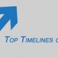 Top timelines