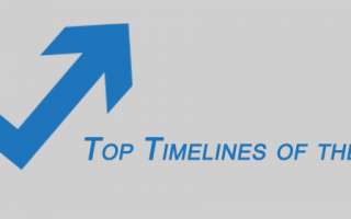 Top timelines September Week 3