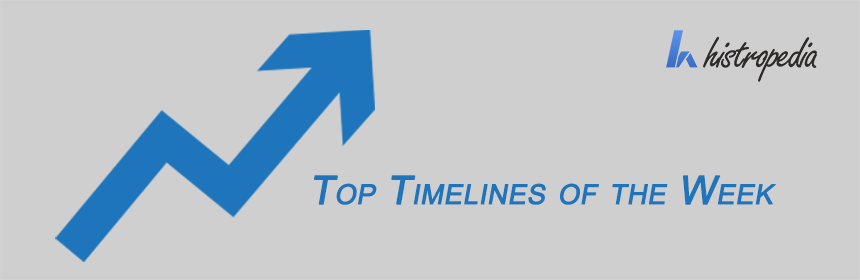 Top timelines
