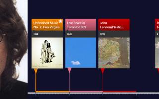Timeline of John Lennon albums