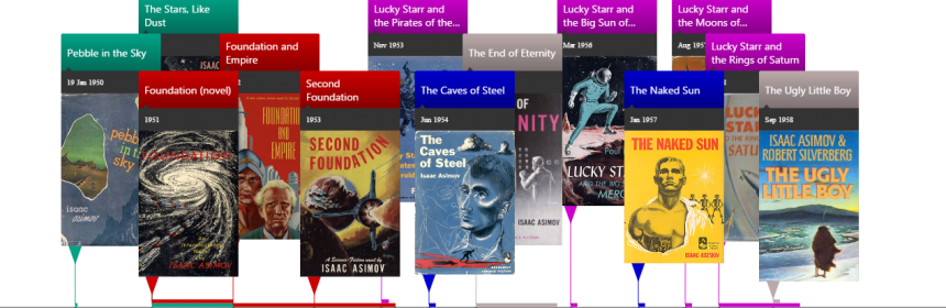 Isaac Asimov novels by series