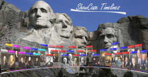 presidents meta images